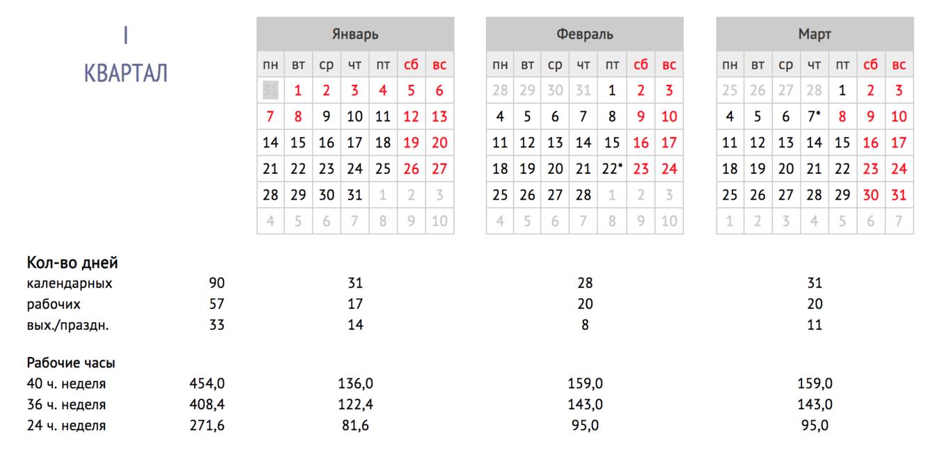 календарь праздников на 2019