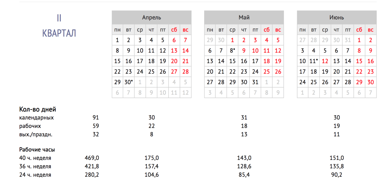 календарь выходных на 2019