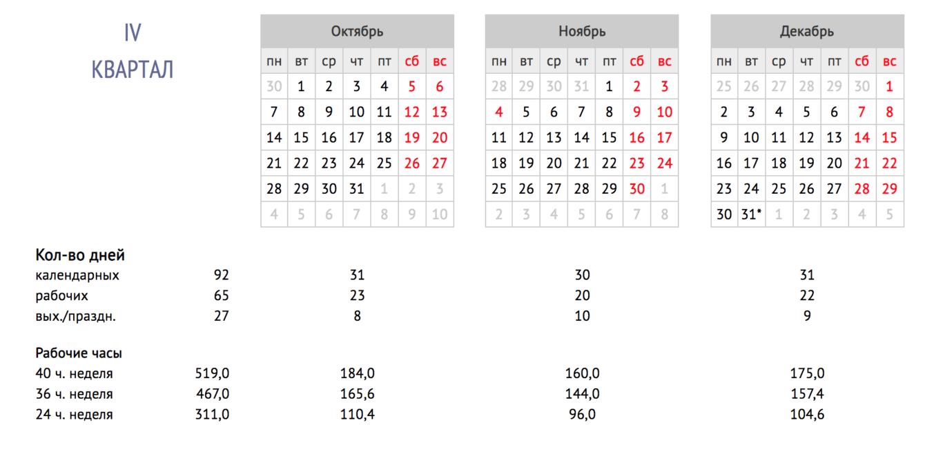 календарь праздников на осень 2019